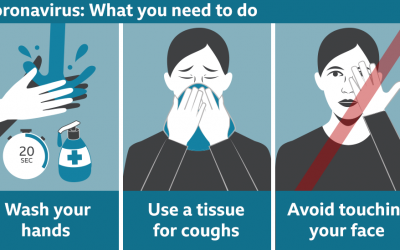 Coronavirus (COVID-19): Advice to parents/carers updated 19/03/2020